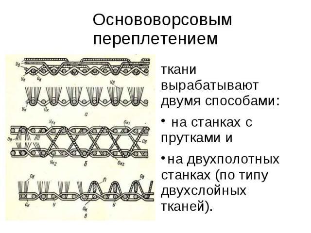 Основоворсовым переплетением ткани вырабатывают двумя способами: на станках с прутками и на двухполотных станках (по типу двухслойных тканей).