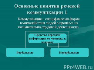 Основные понятия речевой коммуникации 1 Коммуникация– специфическая форма