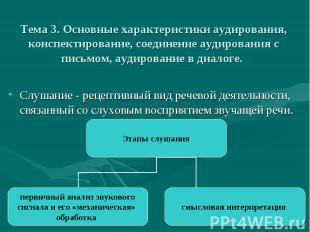 Тема 3. Основные характеристики аудирования, конспектирование, соединение аудиро