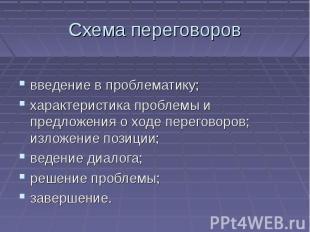 Схема переговоров введение в проблематику; характеристика проблемы и предложения