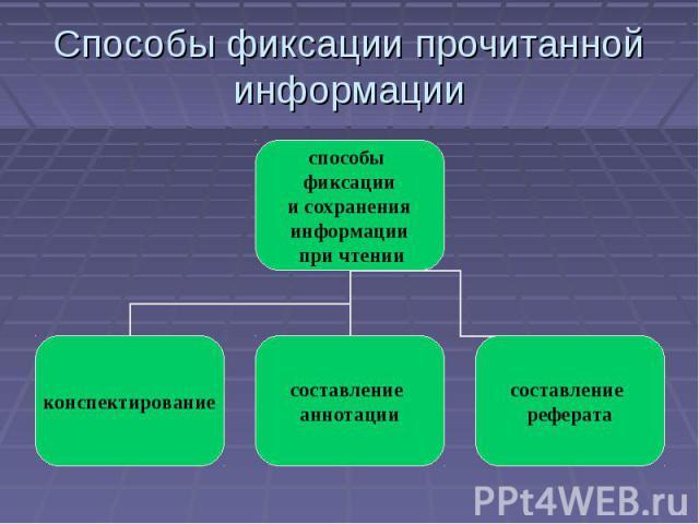 Способы фиксации прочитанной информации