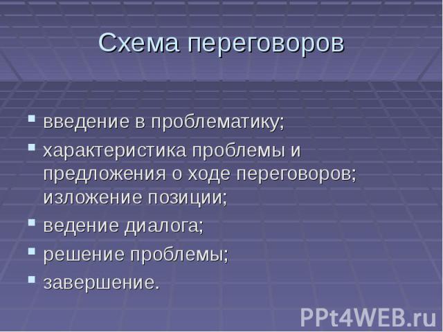 Схема переговоров введение в проблематику; характеристика проблемы и предложения о ходе переговоров; изложение позиции; ведение диалога; решение проблемы; завершение.