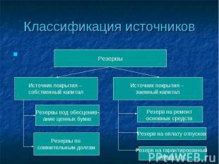 Классификация источников