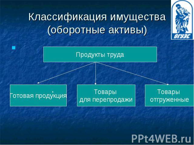 Классификация имущества (оборотные активы)