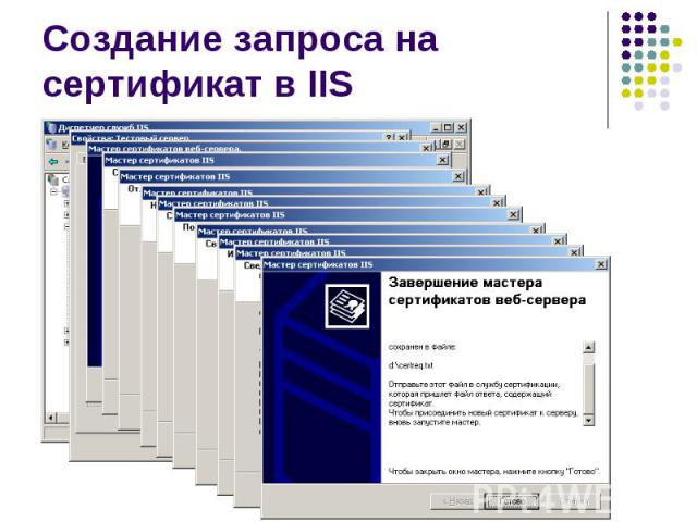 Создание запроса на сертификат в IIS