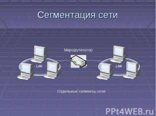 Сегментация сети
