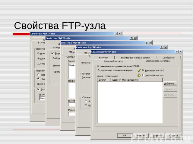 Свойства FTP-узла