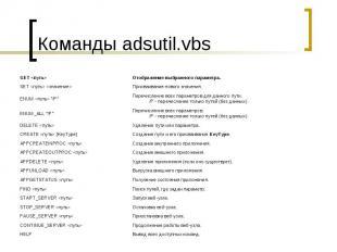 Команды adsutil.vbs
