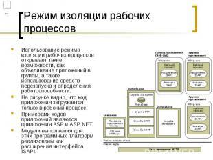 Режим изоляции рабочих процессов Использование режима изоляции рабочих процессов