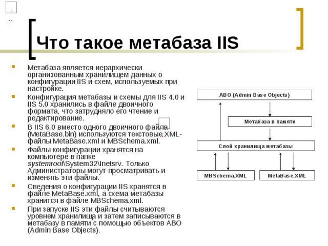 Что такое метабаза IIS Метабаза является иерархически организованным хранилищем данных о конфигурации IIS и схем, используемых при настройке. Конфигурация метабазы и схемы для IIS4.0 и IIS5.0 хранились в файле двоичного формата, что затр…