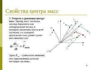3. Теорема о движении центра масс. Центр масс системы частиц движется как матери