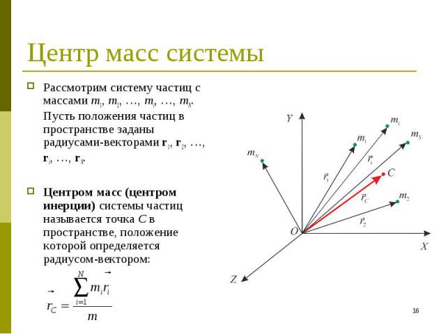 Рассмотрим систему частиц с массами m1, m2, …, mi, …, mN. Пусть положения частиц в пространстве заданы радиусами-векторами r1, r2, …, ri, …, rN. Рассмотрим систему частиц с массами m1, m2, …, mi, …, mN. Пусть положения частиц в пространстве заданы р…