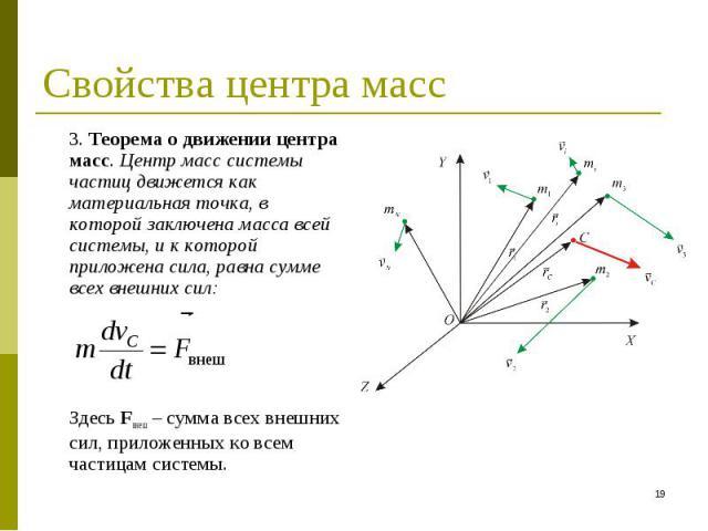 3. Теорема о движении центра масс. Центр масс системы частиц движется как материальная точка, в которой заключена масса всей системы, и к которой приложена сила, равна сумме всех внешних сил: 3. Теорема о движении центра масс. Центр масс системы час…