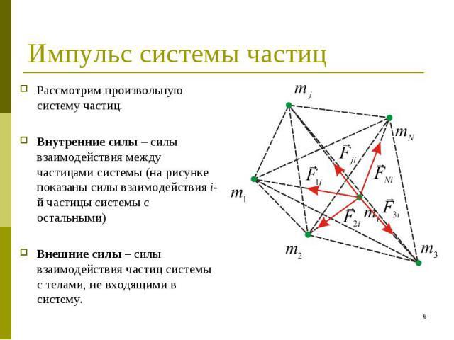 Рассмотрим произвольную систему частиц. Рассмотрим произвольную систему частиц. Внутренние силы – силы взаимодействия между частицами системы (на рисунке показаны силы взаимодействия i-й частицы системы с остальными) Внешние силы – силы взаимодейств…