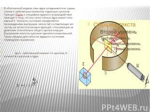 В оболочечной модели спин ядра складывается из суммы спинов и орбитальных момент