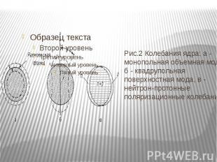Рис.2 Колебания ядра: а - монопольная объемная мода, б - квадрупольная поверхнос