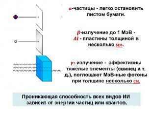 -частицы - легко остановить листом бумаги. -излучение до 1 МэВ - - пластины толщ