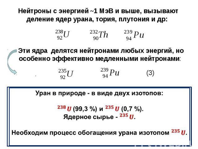 Нейтроны c энергией ~1 МэВ и выше, вызывают деление ядер урана, тория, плутония и др: