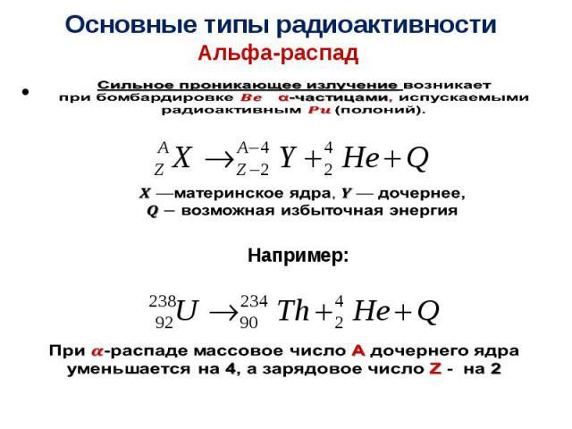Основные типы радиоактивности Альфа-распад Альфа-частицы (- поток ядер гелия . Распад протекает по схеме: