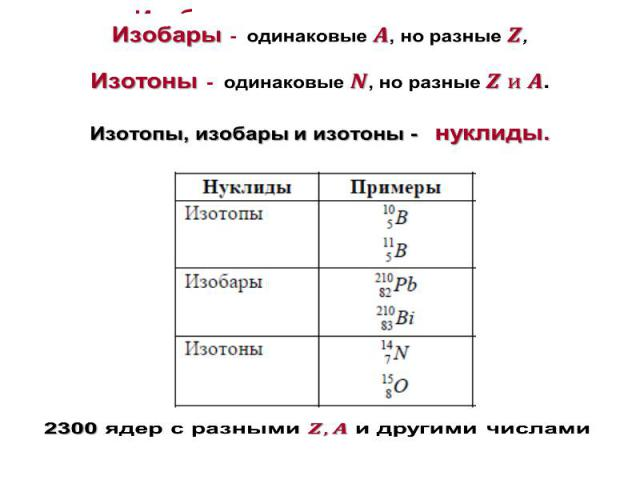 Изобары- одинаковые , но разные , Изотоны- одинаковые , но разные . Изотопы, изобары и изотоны- нуклиды.