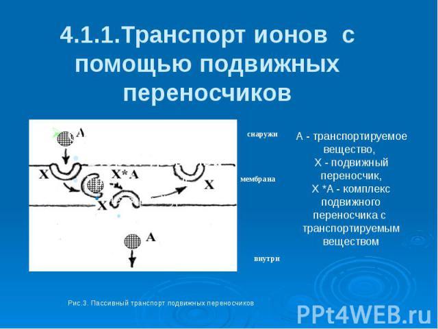 4.1.1.Транспорт ионов с помощью подвижных переносчиков
