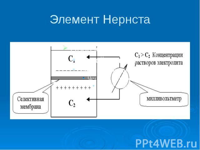 Элемент Нернста