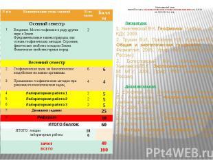 Календарный план занятий по курсу «Основы геофизики и геофизическая экология» гр