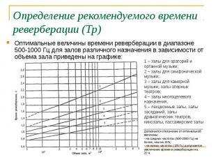 Определение рекомендуемого времени реверберации (Тр) Оптимальные величины времен