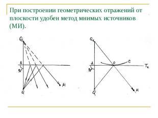 При построении геометрических отражений от плоскости удобен метод мнимых источни