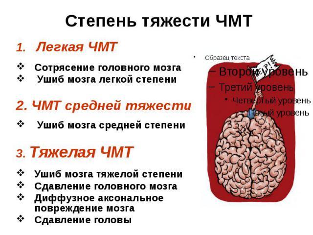 Сотрясение головного мозга вред здоровью какой степени
