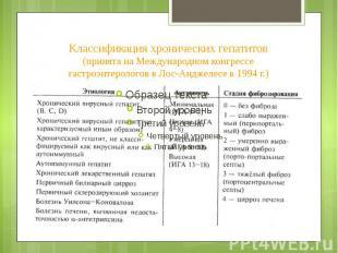 Классификация хронических гепатитов (принята на Международном конгрессе гастроэн
