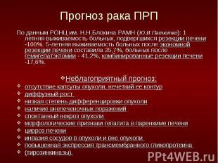 По данным РОНЦ им. Н.Н.Блохина РАМН (Ю.И.Патютко): 1 летняя выживаемость больных