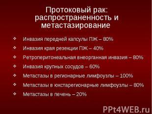 Инвазия передней капсулы ПЖ – 80% Инвазия передней капсулы ПЖ – 80% Инвазия края