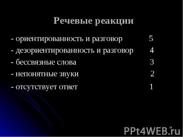 - ориентированность и разговор 5 - ориентированность и разговор 5 - дезориентированность и разговор 4 - бессвязные слова 3 - непонятные звуки 2 - отсутствует ответ 1