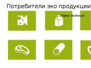 Потребители эко продукции