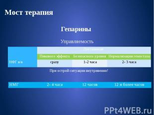 Гепарины
