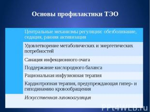 Основы профилактики ТЭО