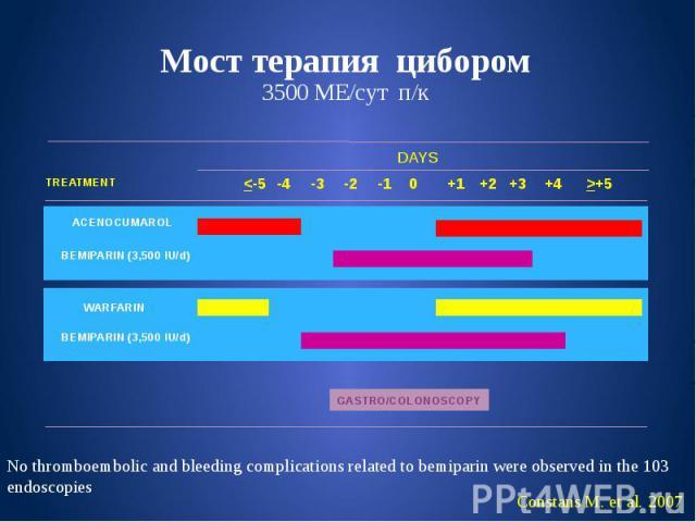 Мост терапия цибором 3500 МЕ/сут п/к