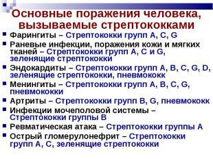 Фарингиты – Стрептококки групп А, С, G Фарингиты – Стрептококки групп А, С, G Ра