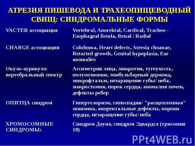 АТРЕЗИЯ ПИШЕВОДА И ТРАХЕОПИЩЕВОДНЫЙ СВИЩ: СИНДРОМАЛЬНЫЕ ФОРМЫ