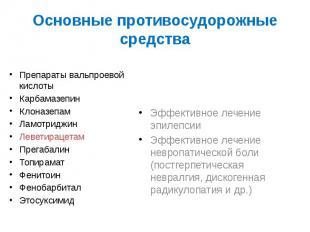 Основные противосудорожные средства Препараты вальпроевой кислоты Карбамазепин К