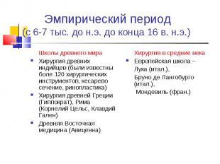 Школы древнего мира Школы древнего мира Хирургия древних индийцев (были известны