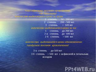 Классификация легочного кровотечения / по Николаеву/ количество выделившейся кро