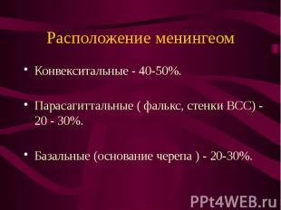 Расположение менингеом Конвекситальные - 40-50%. Парасагиттальные ( фалькс, стен