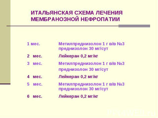 ИТАЛЬЯНСКАЯ СХЕМА ЛЕЧЕНИЯ МЕМБРАНОЗНОЙ НЕФРОПАТИИ 1 мес. Метилпреднизолон 1 г в/в №3 преднизолон 30 мг/сут 2 мес. Лейкеран 0,2 мг/кг 3 мес. Метилпреднизолон 1 г в/в №3 преднизолон 30 мг/сут 4 мес. Лейкеран 0,2 мг/кг 5 мес. Метилпреднизолон 1 г в/в №…