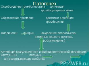 Патогенез Освобождение тромбопластина активация тромбоцитарного звена Образовани
