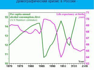 Демографический кризис в России -