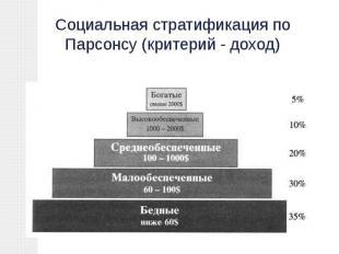 Социальная стратификация по Парсонсу (критерий - доход)