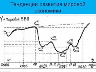 Тенденции развития мировой экономики
