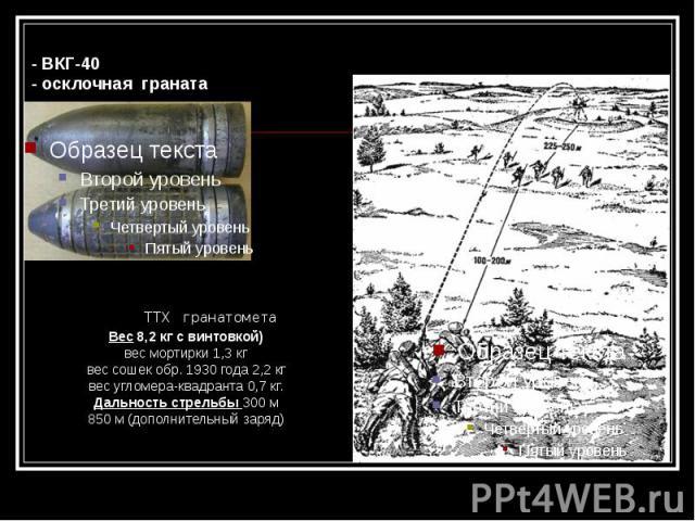 - ВКГ-40 - осклочная граната - ВКГ-40 - осклочная граната